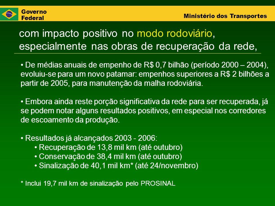Governo Federal Ministério dos Transportes com impacto positivo no modo rodoviário, especialmente nas obras de recuperação da rede, De médias anuais d