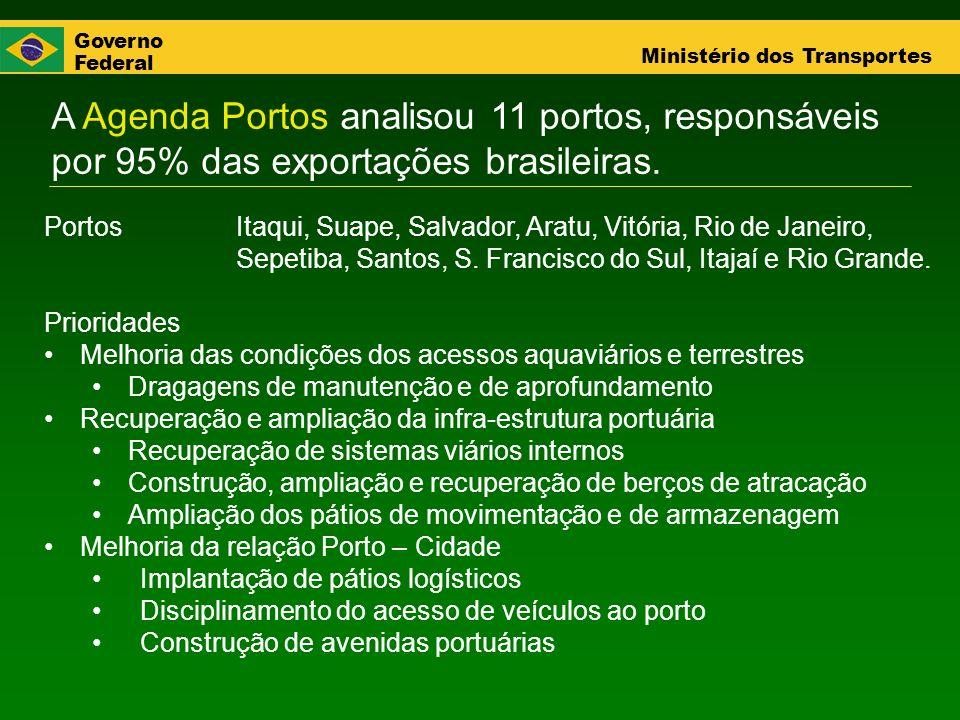Governo Federal Ministério dos Transportes A Agenda Portos analisou 11 portos, responsáveis por 95% das exportações brasileiras. PortosItaqui, Suape,