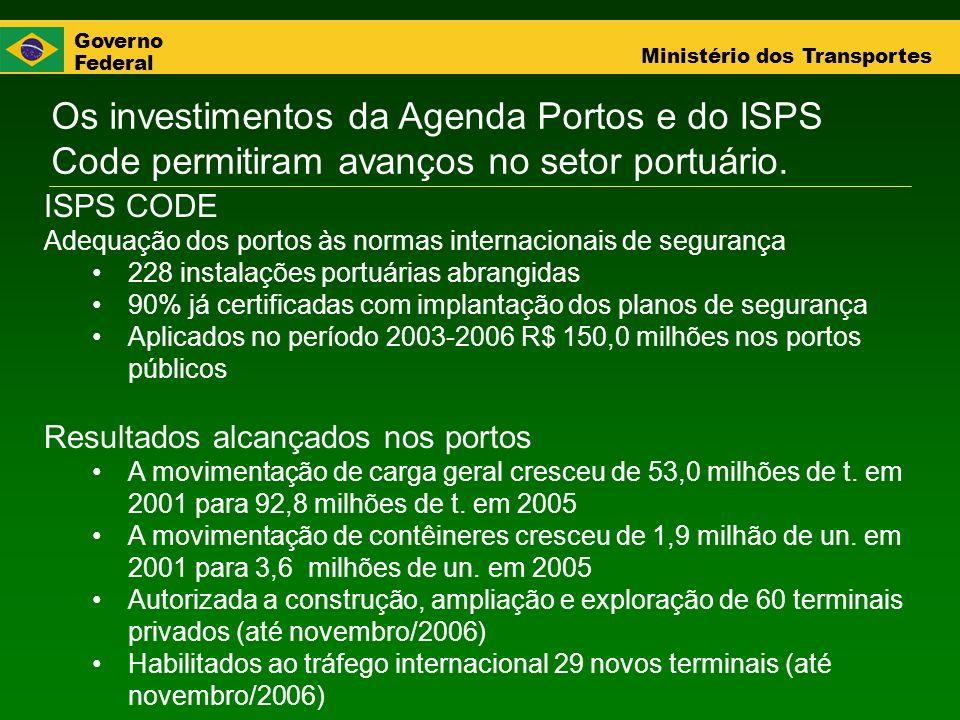 Governo Federal Ministério dos Transportes Os investimentos da Agenda Portos e do ISPS Code permitiram avanços no setor portuário. ISPS CODE Adequação