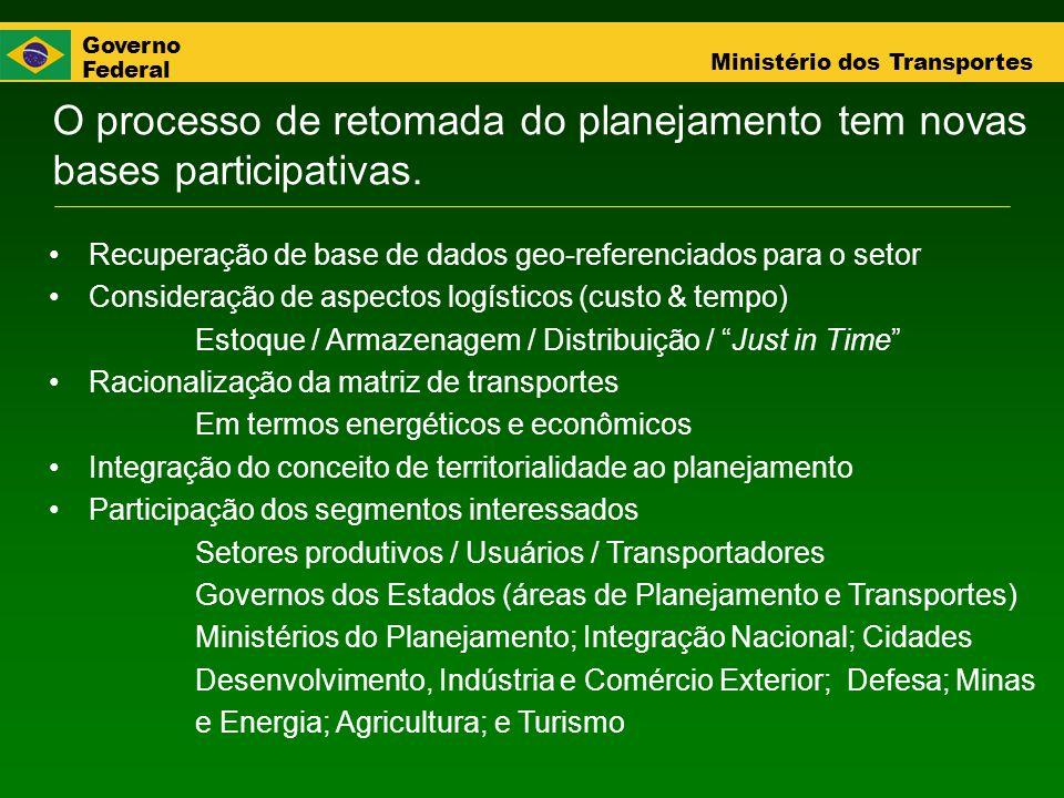 Governo Federal Ministério dos Transportes O processo de retomada do planejamento tem novas bases participativas. Recuperação de base de dados geo-ref