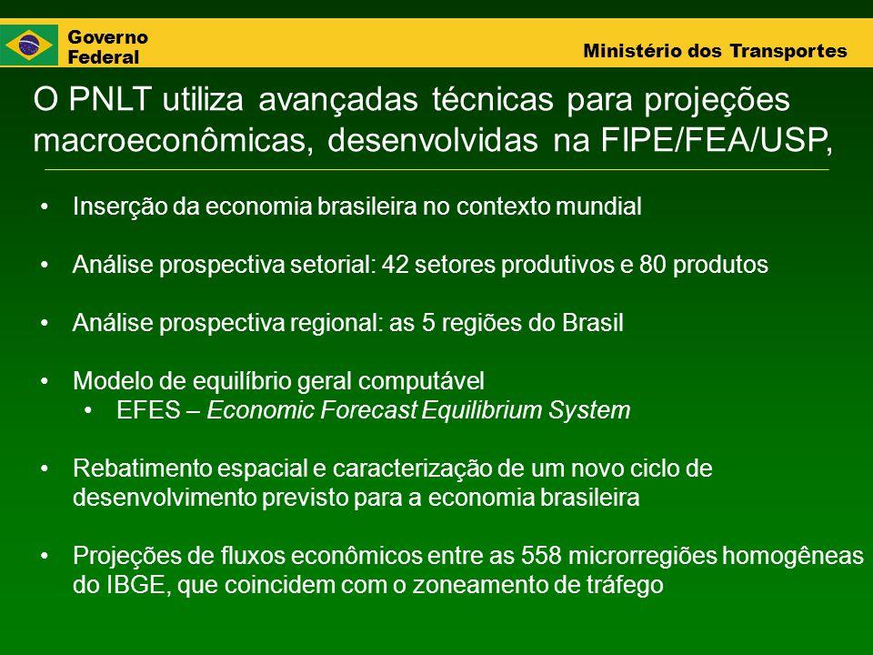 Governo Federal Ministério dos Transportes O PNLT utiliza avançadas técnicas para projeções macroeconômicas, desenvolvidas na FIPE/FEA/USP, Inserção d