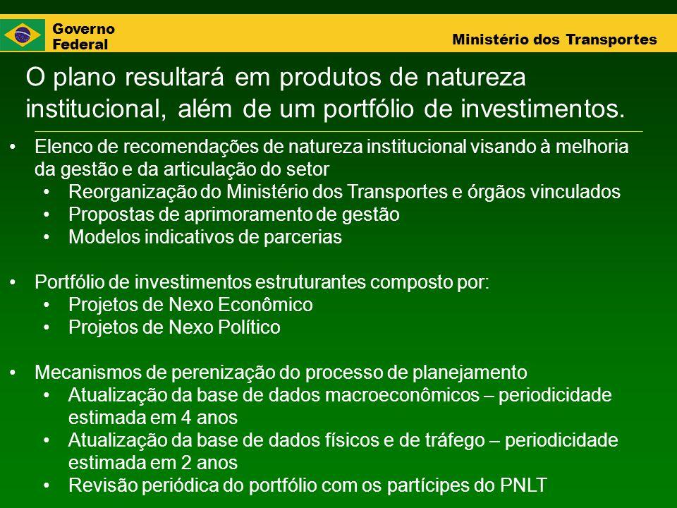 Governo Federal Ministério dos Transportes O plano resultará em produtos de natureza institucional, além de um portfólio de investimentos. Elenco de r