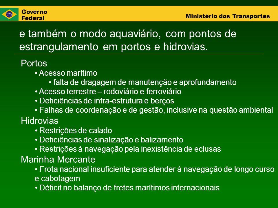 Governo Federal Ministério dos Transportes e também o modo aquaviário, com pontos de estrangulamento em portos e hidrovias. Portos Acesso marítimo fal