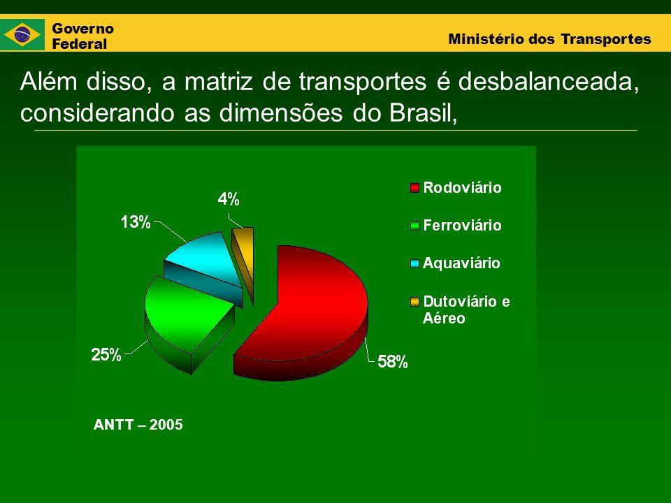 Governo Federal Ministério dos Transportes Além disso, a matriz de transportes é desbalanceada, considerando as dimensões do Brasil, ANTT – 2005