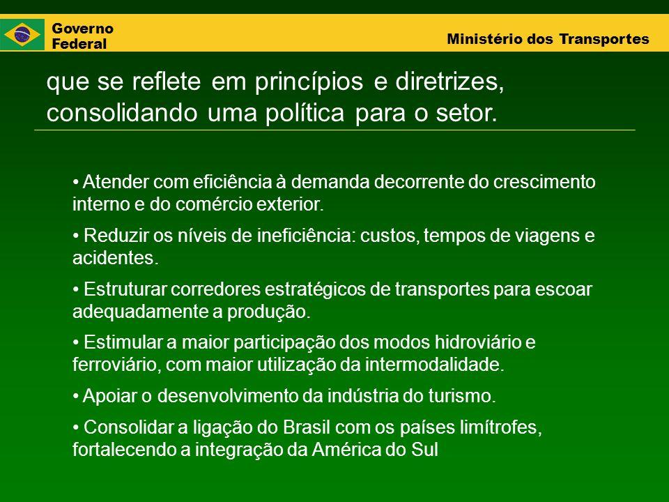 Governo Federal Ministério dos Transportes O PNLT utiliza avançadas técnicas para projeções macroeconômicas, desenvolvidas na FIPE/FEA/USP, Inserção da economia brasileira no contexto mundial Análise prospectiva setorial: 42 setores produtivos e 80 produtos Análise prospectiva regional: as 5 regiões do Brasil Modelo de equilíbrio geral computável EFES – Economic Forecast Equilibrium System Rebatimento espacial e caracterização de um novo ciclo de desenvolvimento previsto para a economia brasileira Projeções de fluxos econômicos entre as 558 microrregiões homogêneas do IBGE, que coincidem com o zoneamento de tráfego
