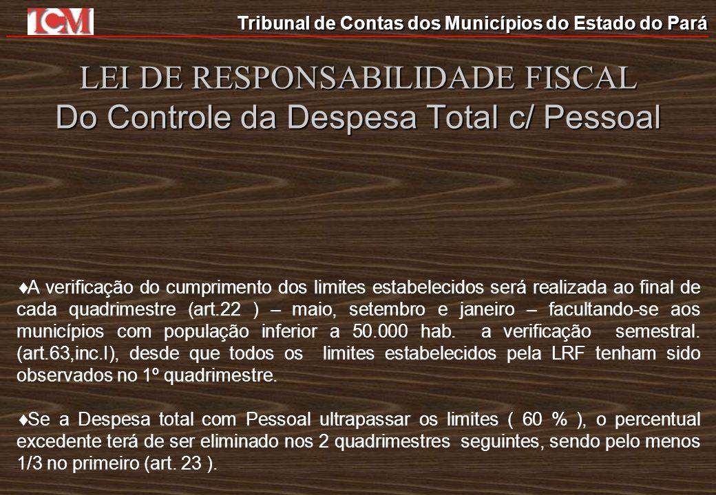 Tribunal de Contas dos Municípios do Estado do Pará LEI DE RESPONSABILIDADE FISCAL Do Controle da Despesa Total c/ Pessoal A verificação do cumpriment