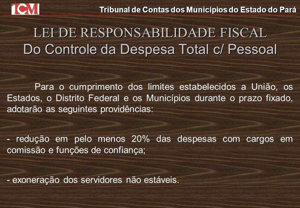 Tribunal de Contas dos Municípios do Estado do Pará LEI DE RESPONSABILIDADE FISCAL Do Controle da Despesa Total c/ Pessoal Para o cumprimento dos limi