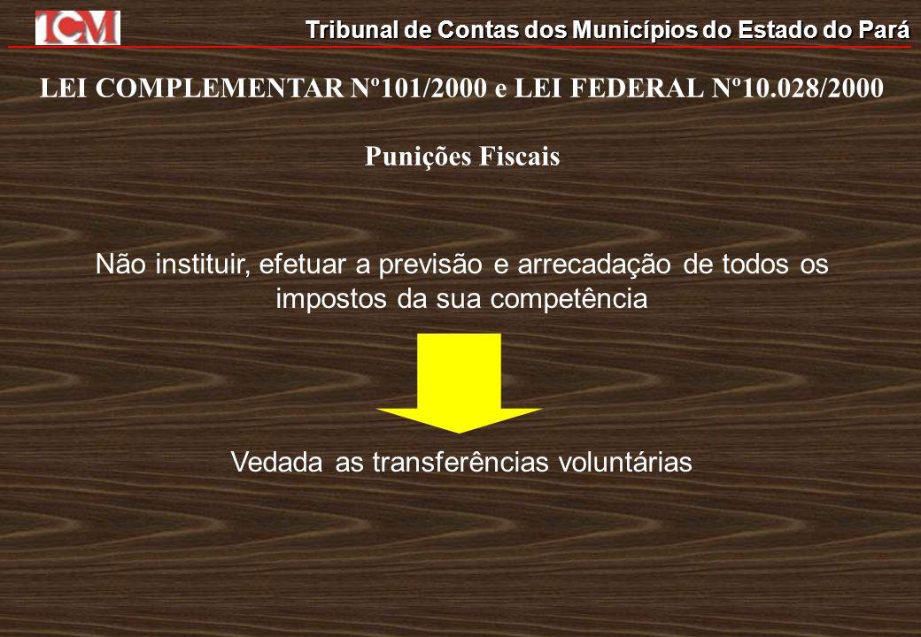 Tribunal de Contas dos Municípios do Estado do Pará LEI COMPLEMENTAR Nº101/2000 e LEI FEDERAL Nº10.028/2000 Punições Fiscais Não instituir, efetuar a