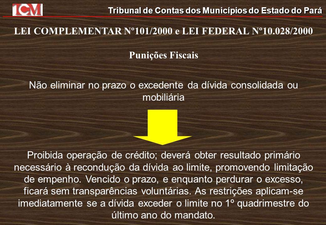 Tribunal de Contas dos Municípios do Estado do Pará LEI COMPLEMENTAR Nº101/2000 e LEI FEDERAL Nº10.028/2000 Punições Fiscais Não eliminar no prazo o e