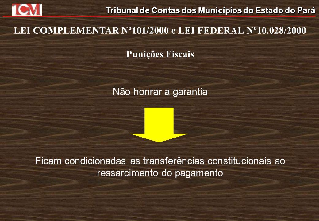 Tribunal de Contas dos Municípios do Estado do Pará LEI COMPLEMENTAR Nº101/2000 e LEI FEDERAL Nº10.028/2000 Punições Fiscais Não honrar a garantia Fic
