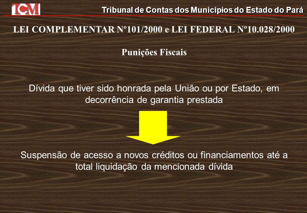 Tribunal de Contas dos Municípios do Estado do Pará LEI COMPLEMENTAR Nº101/2000 e LEI FEDERAL Nº10.028/2000 Punições Fiscais Dívida que tiver sido hon