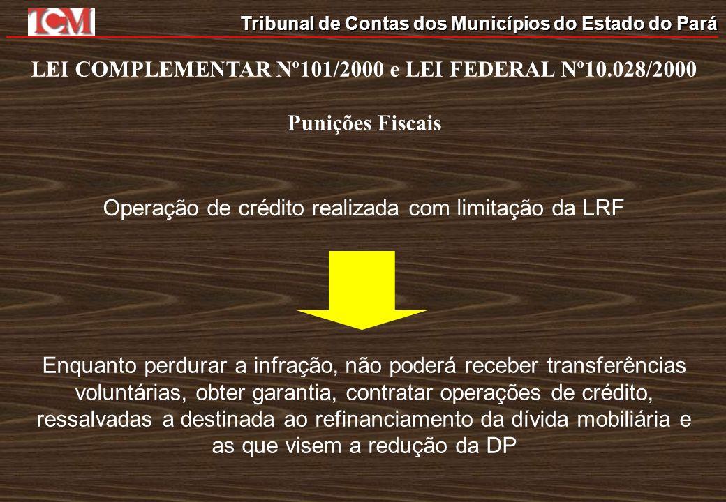 Tribunal de Contas dos Municípios do Estado do Pará LEI COMPLEMENTAR Nº101/2000 e LEI FEDERAL Nº10.028/2000 Punições Fiscais Operação de crédito reali