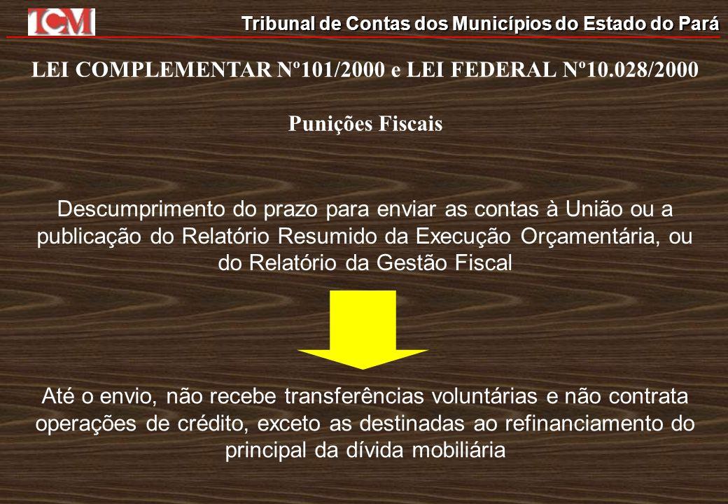 Tribunal de Contas dos Municípios do Estado do Pará LEI COMPLEMENTAR Nº101/2000 e LEI FEDERAL Nº10.028/2000 Punições Fiscais Descumprimento do prazo p
