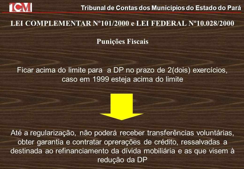 Tribunal de Contas dos Municípios do Estado do Pará LEI COMPLEMENTAR Nº101/2000 e LEI FEDERAL Nº10.028/2000 Punições Fiscais Ficar acima do limite par