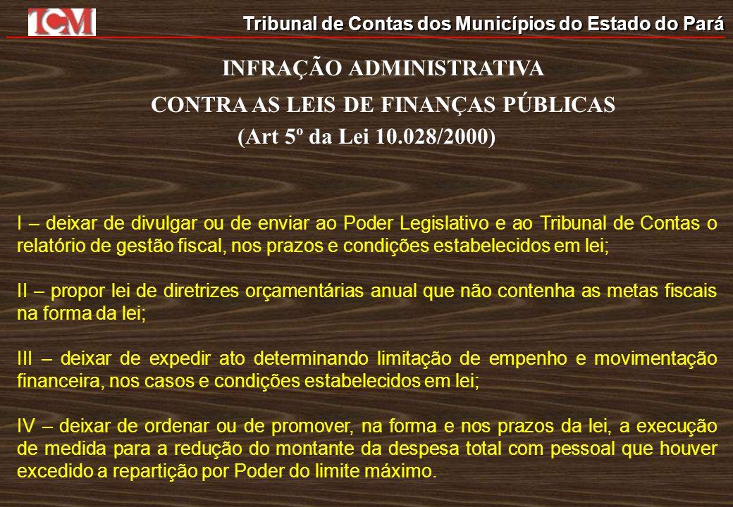 Tribunal de Contas dos Municípios do Estado do Pará INFRAÇÃO ADMINISTRATIVA CONTRA AS LEIS DE FINANÇAS PÚBLICAS (Art 5º da Lei 10.028/2000) I – deixar