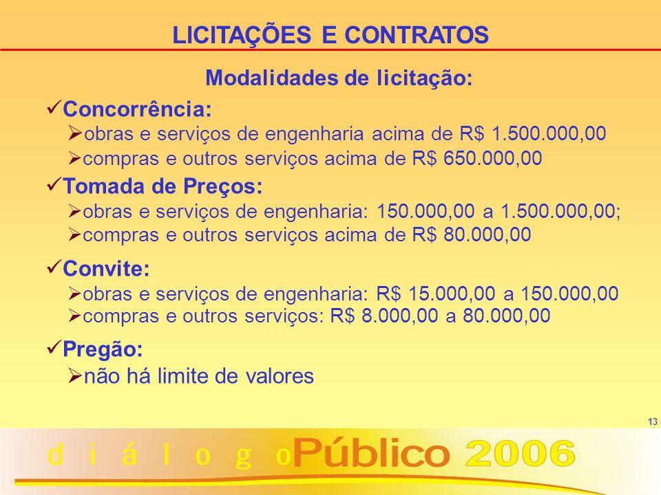 13 Modalidades de licitação: Concorrência: obras e serviços de engenharia acima de R$ 1.500.000,00 compras e outros serviços acima de R$ 650.000,00 Tomada de Preços: obras e serviços de engenharia: 150.000,00 a 1.500.000,00; compras e outros serviços acima de R$ 80.000,00 Convite: obras e serviços de engenharia: R$ 15.000,00 a 150.000,00 compras e outros serviços: R$ 8.000,00 a 80.000,00 Pregão: não há limite de valores LICITAÇÕES E CONTRATOS