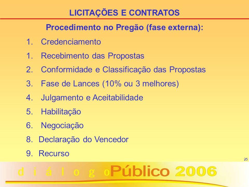 25 Procedimento no Pregão (fase externa): 1. Credenciamento 1. Recebimento das Propostas 2. Conformidade e Classificação das Propostas 3. Fase de Lanc