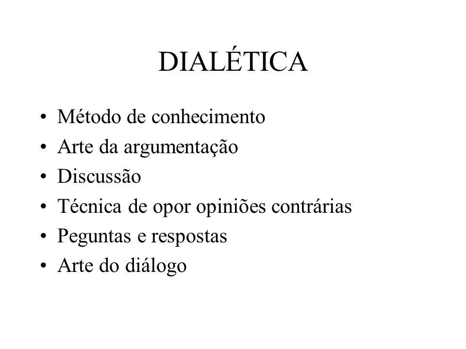 DIALÉTICA Método de conhecimento Arte da argumentação Discussão Técnica de opor opiniões contrárias Peguntas e respostas Arte do diálogo