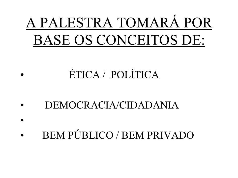 A PALESTRA TOMARÁ POR BASE OS CONCEITOS DE: ÉTICA / POLÍTICA DEMOCRACIA/CIDADANIA BEM PÚBLICO / BEM PRIVADO
