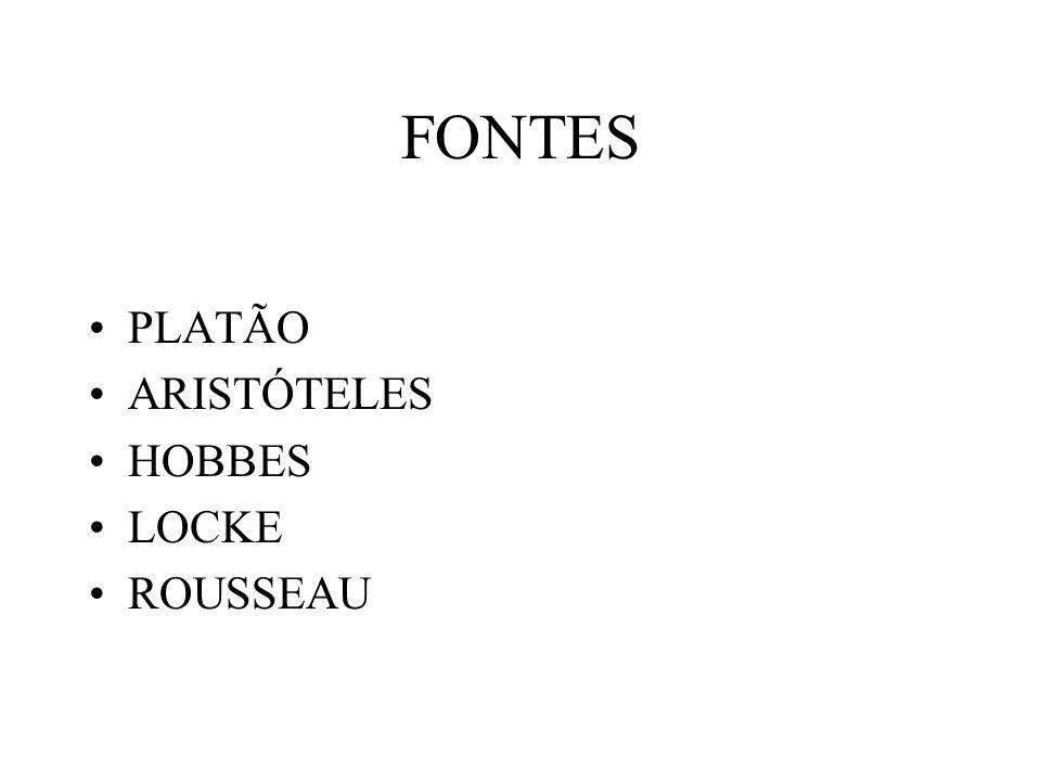 FONTES PLATÃO ARISTÓTELES HOBBES LOCKE ROUSSEAU