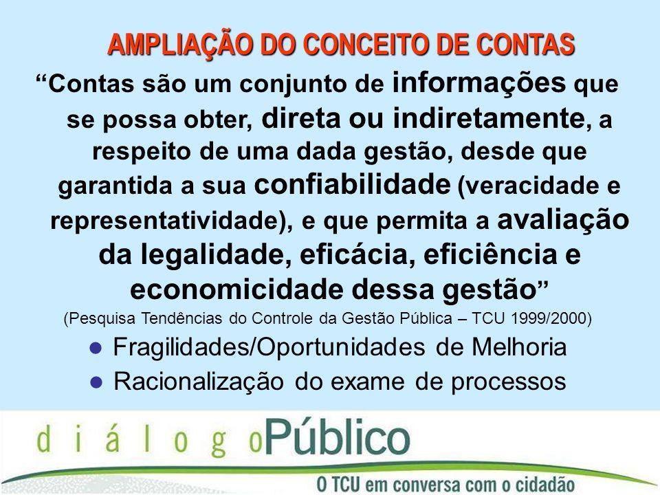 AMPLIAÇÃO DO CONCEITO DE CONTAS Contas são um conjunto de informações que se possa obter, direta ou indiretamente, a respeito de uma dada gestão, desd