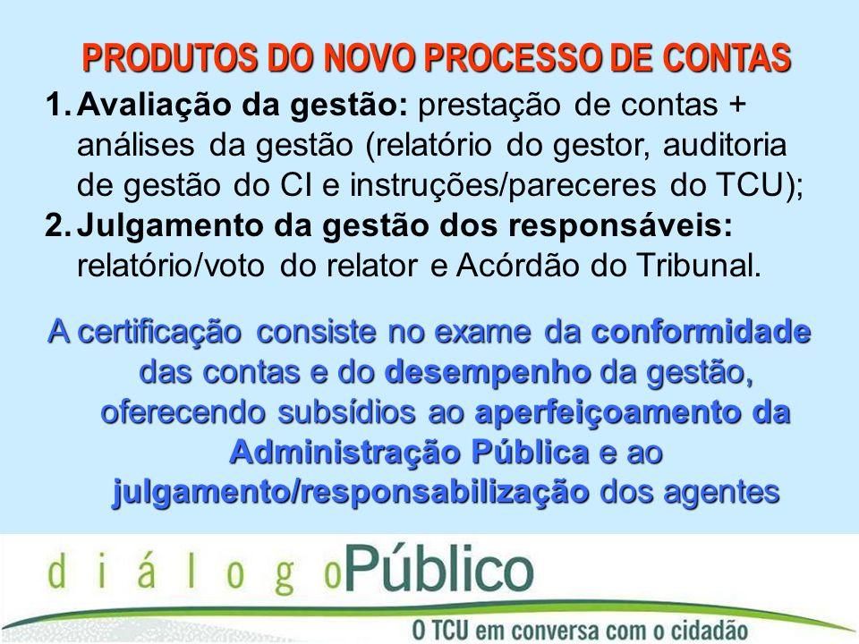 PRODUTOS DO NOVO PROCESSO DE CONTAS 1.Avaliação da gestão: prestação de contas + análises da gestão (relatório do gestor, auditoria de gestão do CI e
