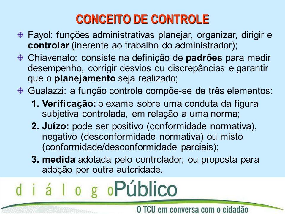 CONCEITO DE CONTROLE Fayol: funções administrativas planejar, organizar, dirigir e controlar (inerente ao trabalho do administrador); Chiavenato: cons