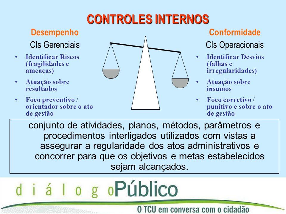 CONTROLES INTERNOS conjunto de atividades, planos, métodos, parâmetros e procedimentos interligados utilizados com vistas a assegurar a regularidade d