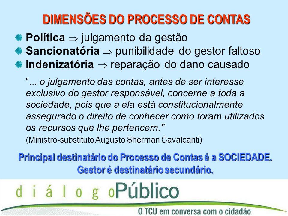 DIMENSÕES DO PROCESSO DE CONTAS Política julgamento da gestão Sancionatória punibilidade do gestor faltoso Indenizatória reparação do dano causado...