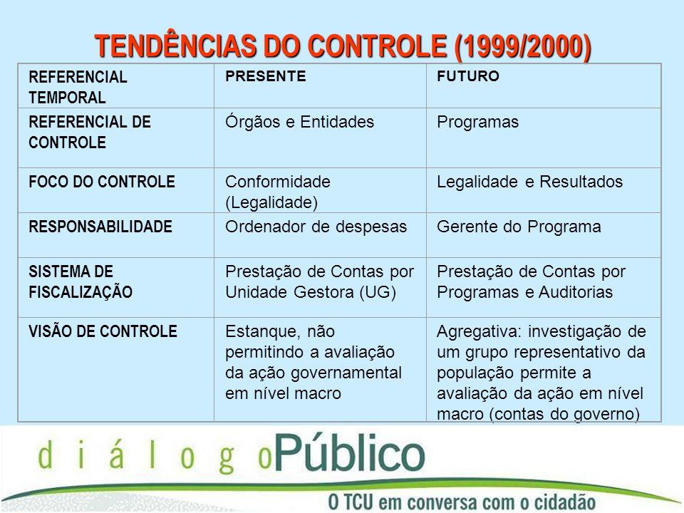 TENDÊNCIAS DO CONTROLE (1999/2000) REFERENCIAL TEMPORAL PRESENTEFUTURO REFERENCIAL DE CONTROLE Órgãos e EntidadesProgramas FOCO DO CONTROLE Conformida