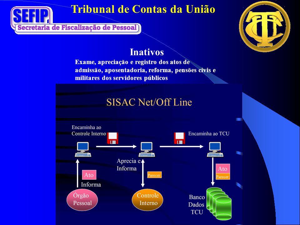 Tribunal de Contas da União Inativos Exame, apreciação e registro dos atos de admissão, aposentadoria, reforma, pensões civis e militares dos servidor