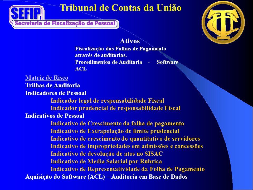 Tribunal de Contas da União Matriz de Risco Trilhas de Auditoria Indicadores de Pessoal Indicador legal de responsabilidade Fiscal Indicador prudencia