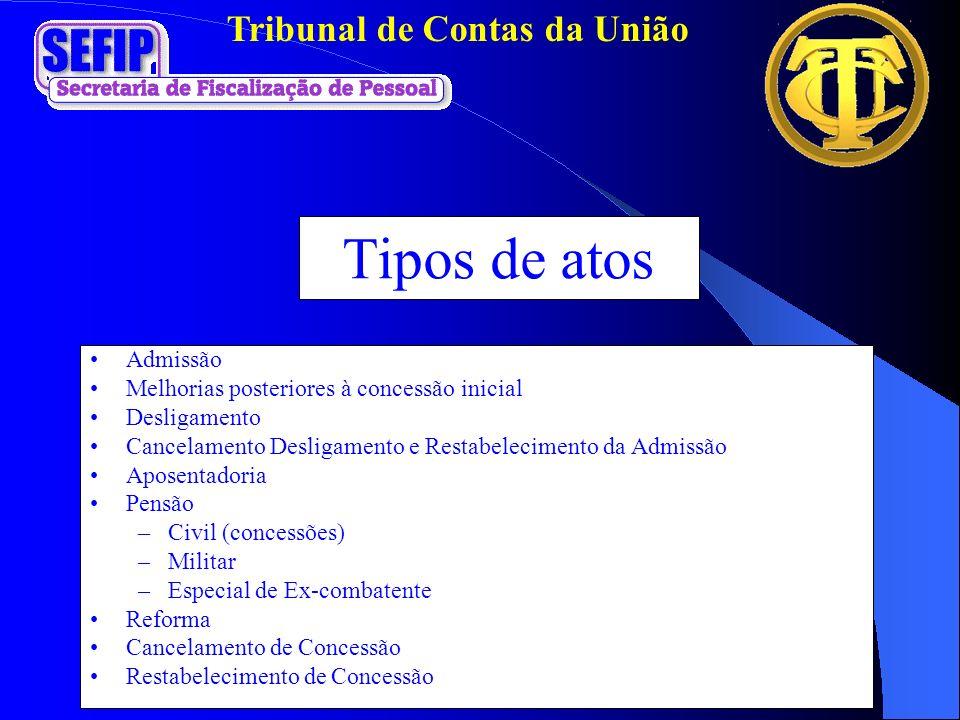 Tribunal de Contas da União Tipos de atos Admissão Melhorias posteriores à concessão inicial Desligamento Cancelamento Desligamento e Restabelecimento