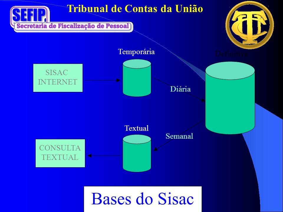Bases do Sisac SISAC INTERNET CONSULTA TEXTUAL Temporária Definitiva Textual Diária Semanal