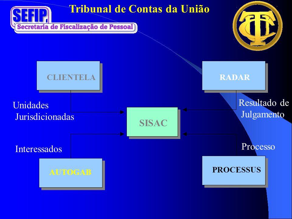 SISAC RADAR PROCESSUS CLIENTELA AUTOGAB Unidades Jurisdicionadas Resultado de Julgamento Interessados Processo