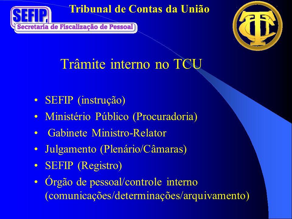 Tribunal de Contas da União Trâmite interno no TCU SEFIP (instrução) Ministério Público (Procuradoria) Gabinete Ministro-Relator Julgamento (Plenário/