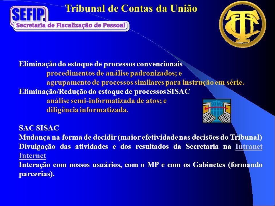 Tribunal de Contas da União Eliminação do estoque de processos convencionais procedimentos de análise padronizados; e agrupamento de processos similar