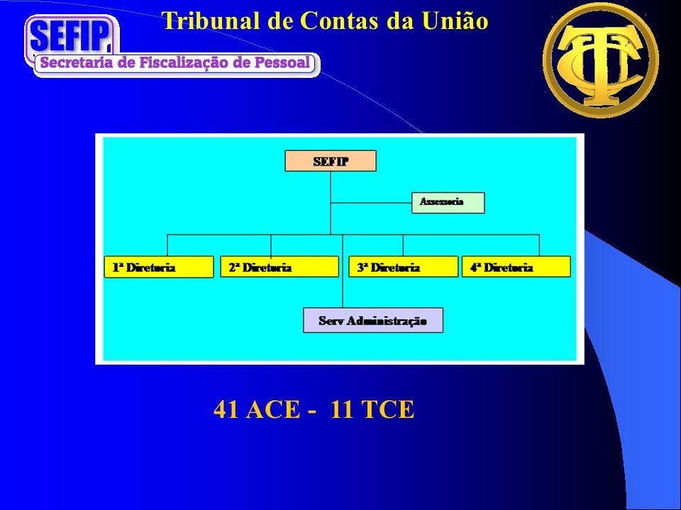 Tribunal de Contas da União SISAC Processus Clientela Radar Processus Web Análise Eletrônica de Atos Instrução Eletrônica