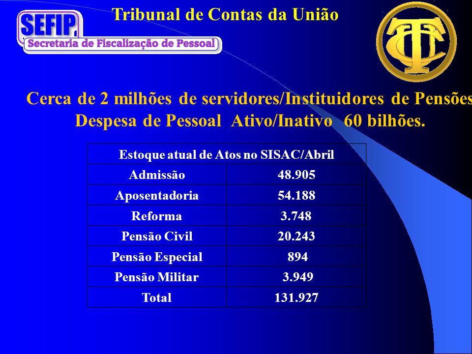Tribunal de Contas da União Cerca de 2 milhões de servidores/Instituidores de Pensões Despesa de Pessoal Ativo/Inativo 60 bilhões. Estoque atual de At