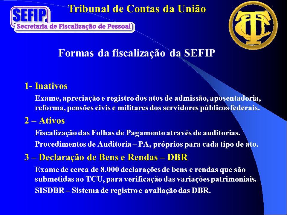 Tribunal de Contas da União Formas da fiscalização da SEFIP 1- Inativos Exame, apreciação e registro dos atos de admissão, aposentadoria, reforma, pen