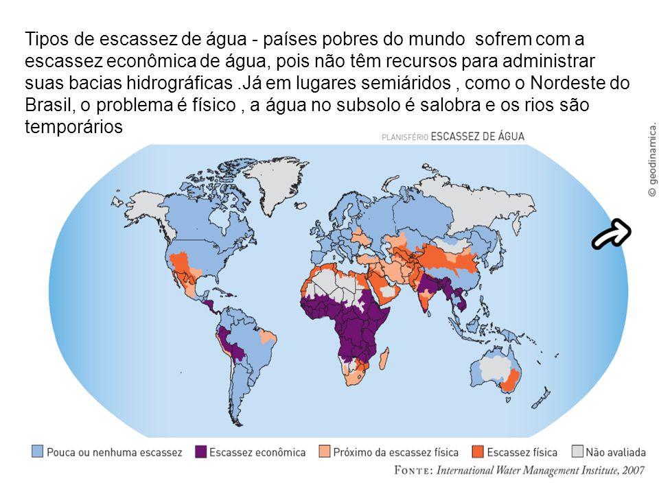 Tipos de escassez de água - países pobres do mundo sofrem com a escassez econômica de água, pois não têm recursos para administrar suas bacias hidrogr