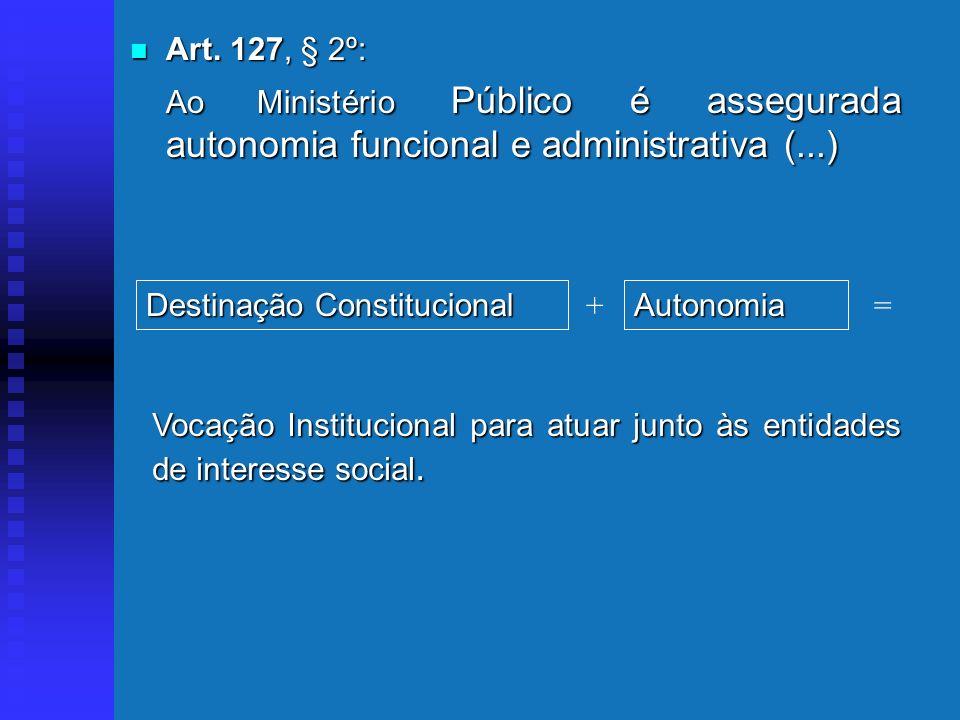 Art.129 da CF – São funções institucionais do Ministério Público: Art.