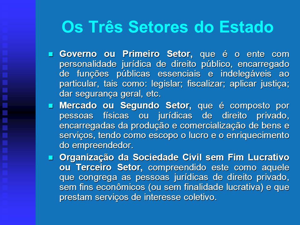O MINISTÉRIO PÚBLICO E AS ENTIDADES DE INTERESSES SOCIAIS