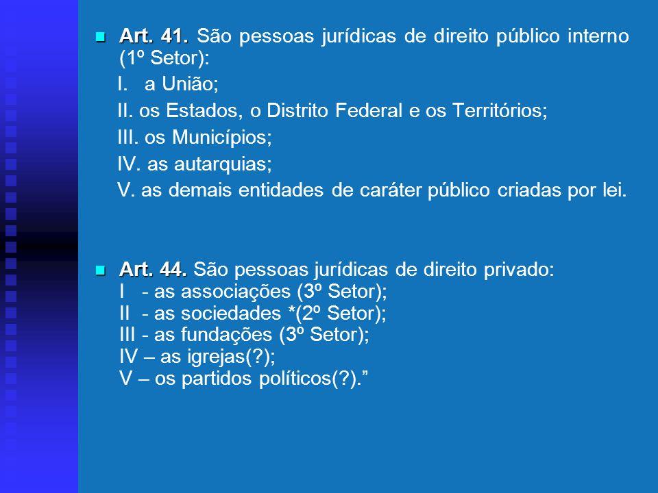 QUANDO LEGALMENTE CONSTITUÍDOS, SÃO INTEGRADOS POR PESSOAS JURÍDICAS (CRIAÇÕES DO DIREITO). CÓDIGO CIVIL: ART. 40. CÓDIGO CIVIL: ART. 40. AS PESSOAS J