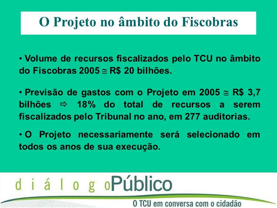 O Projeto no âmbito do Fiscobras Volume de recursos fiscalizados pelo TCU no âmbito do Fiscobras 2005 R$ 20 bilhões. Previsão de gastos com o Projeto
