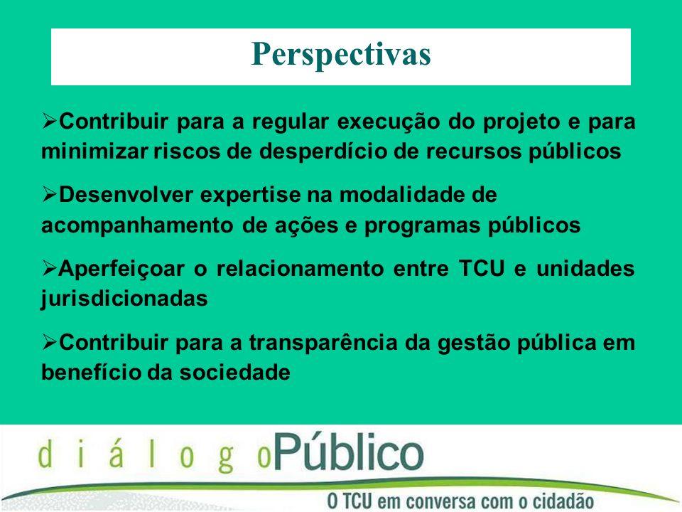 Perspectivas Contribuir para a regular execução do projeto e para minimizar riscos de desperdício de recursos públicos Desenvolver expertise na modali