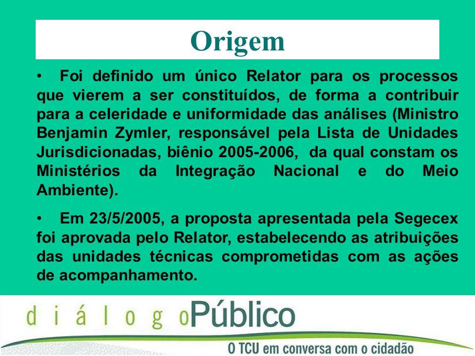 Origem Foi definido um único Relator para os processos que vierem a ser constituídos, de forma a contribuir para a celeridade e uniformidade das análi