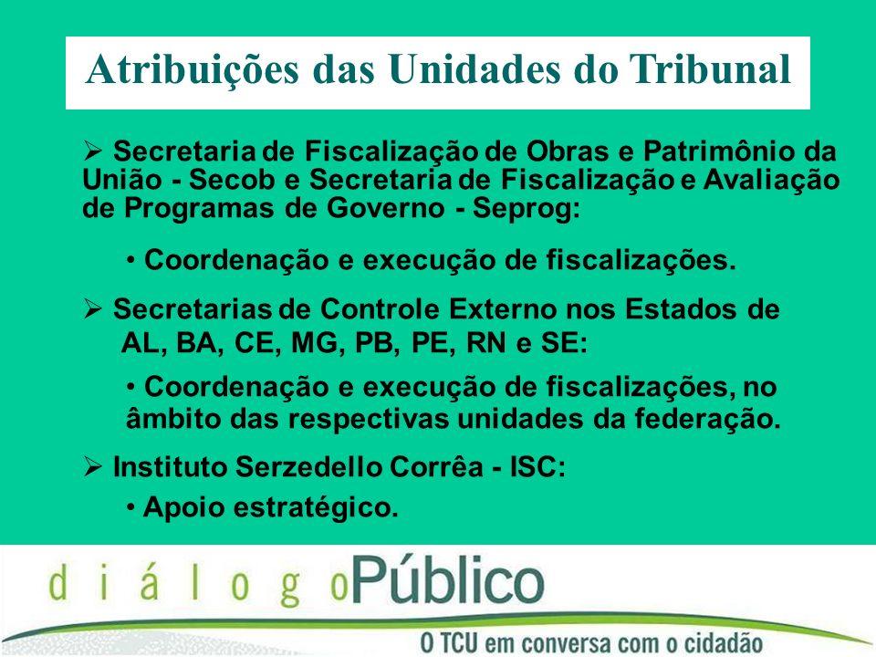 Atribuições das Unidades do Tribunal Secretaria de Fiscalização de Obras e Patrimônio da União - Secob e Secretaria de Fiscalização e Avaliação de Pro