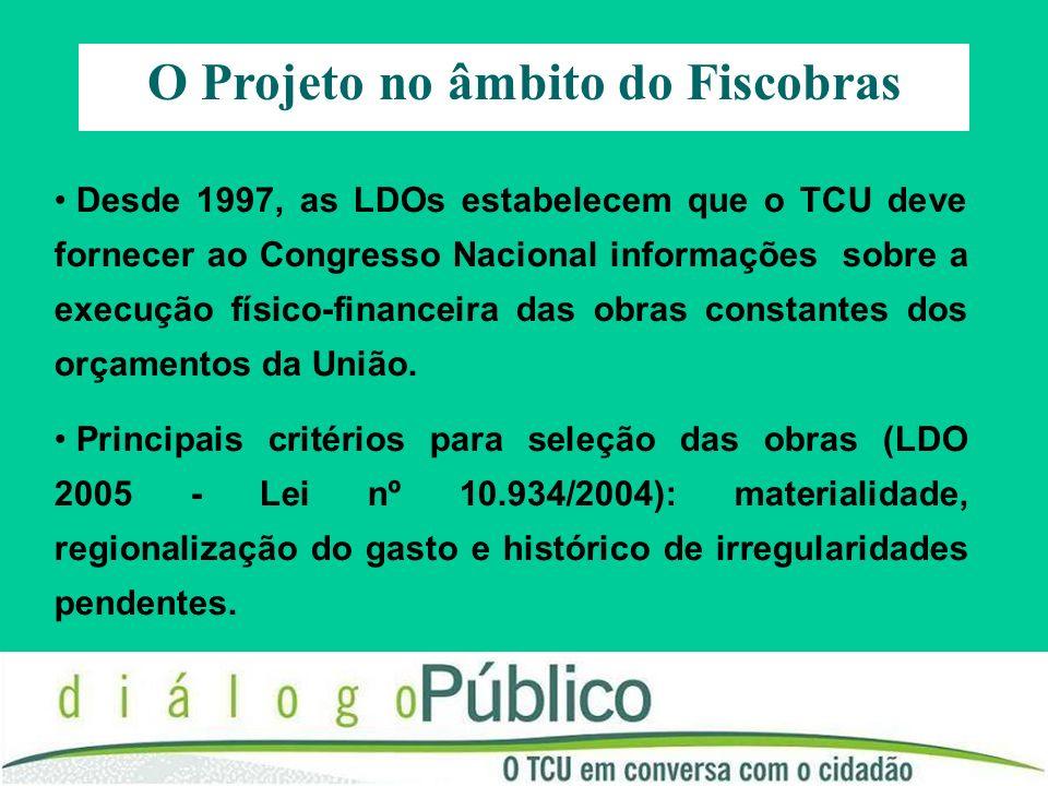 TC 010.341/2005-4: levantamento de auditoria (Fiscobras).
