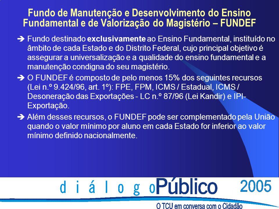 Fundo de Manutenção e Desenvolvimento do Ensino Fundamental e de Valorização do Magistério – FUNDEF èFundo destinado exclusivamente ao Ensino Fundamen